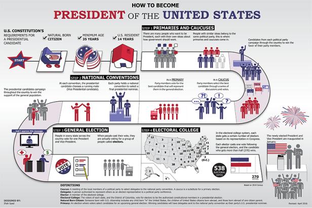 president-poster_2